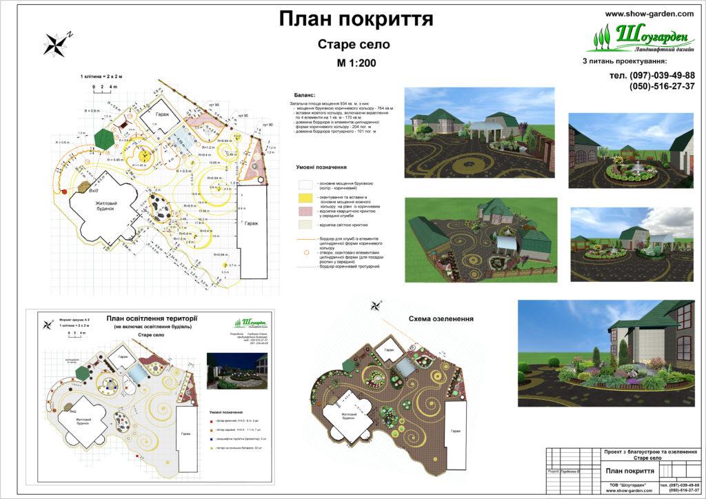 План покриття Виставка