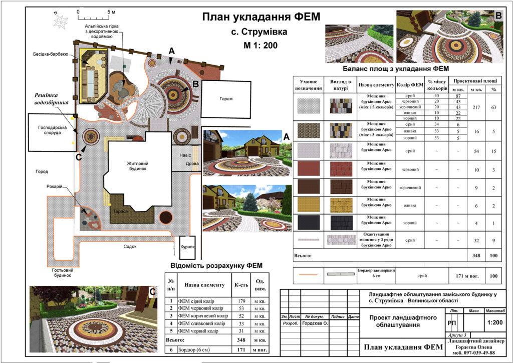 План укладки ФЕМ2
