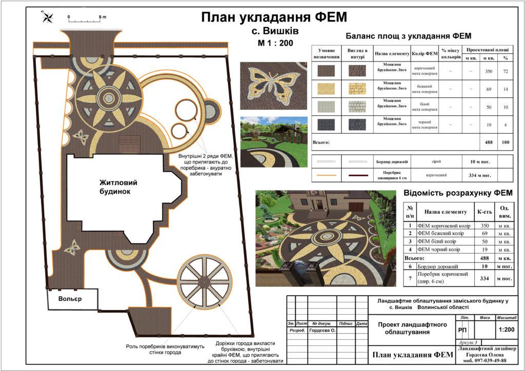 План укладання ФЕМ Вишків